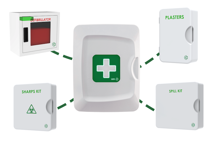 Clever First Aid ecosystem